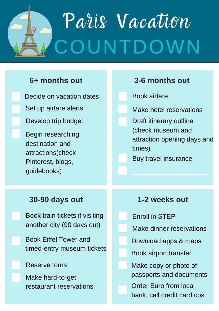 Paris vacation countdown checklist
