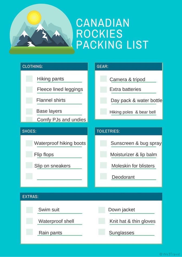 Canadian Rockies packing list